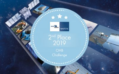 T4i achieves 2nd place at the INNOspace Masters OHB Challenge 2019